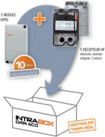 Kit récepteur radio parking H BOXECO-HF